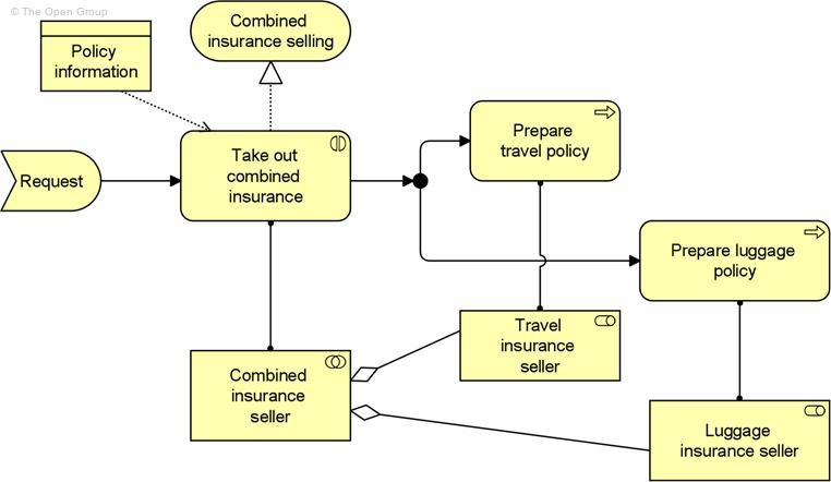 the policy process part 2 View essay - the policy process part 2 from hcs 455 at university of phoenix running head: the policy process: evaluation, analysis, and revision the policy process: evaluation, analysis, and.