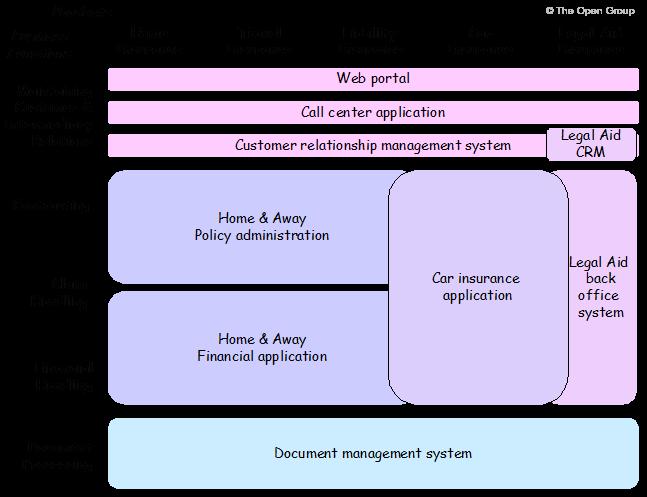 online vergleich von funkortungsverfahren