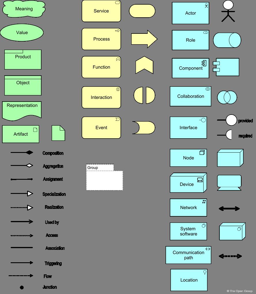 AppendixA on System Architecture Diagram