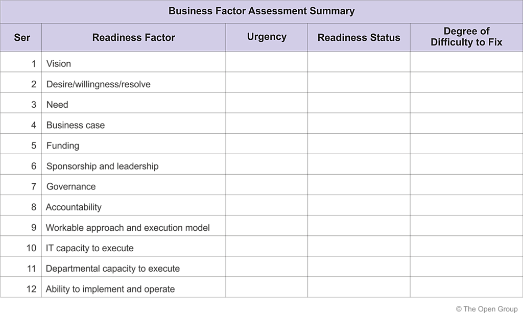 Printables Job Readiness Worksheets business transformation readiness assessment 30 4 2 factor rating
