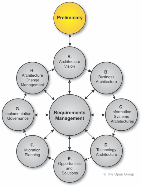 define planning in business